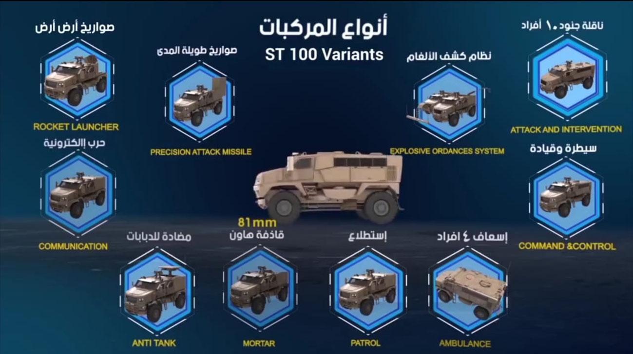 Una imagen del video IMUT muestra las 10 variantes del ST-100.  (Maratón Internacional de Tecnologías Unidas)