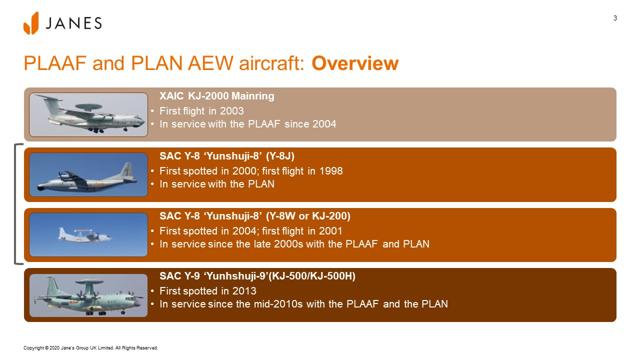 China AEW - background July 8